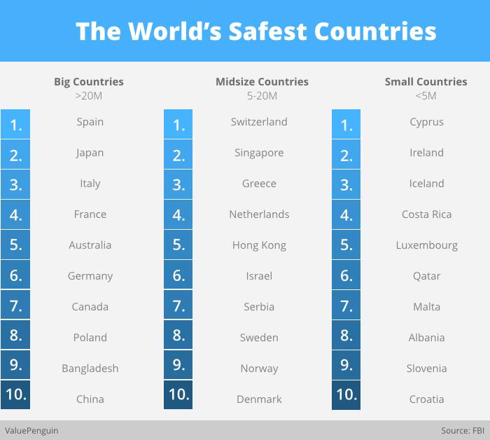 WorldsSafestCities.001